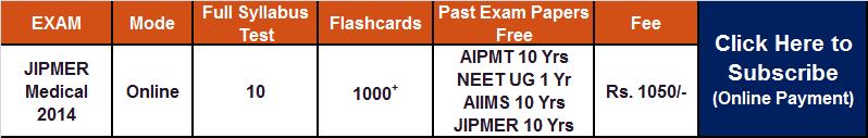 JIPMER2014_PDB