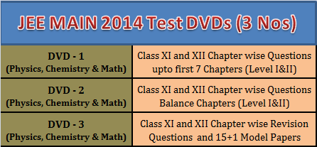 jee main test dvd 2014