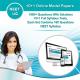neet online model papers
