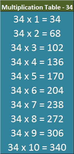 Table 21 To 30 41 50