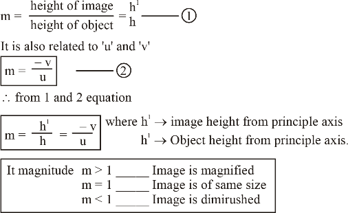 ncert notes of science class 10