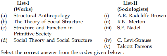 radcliffe brown concept of social structure