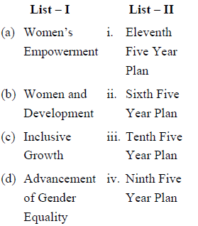 sixth five year plan in india